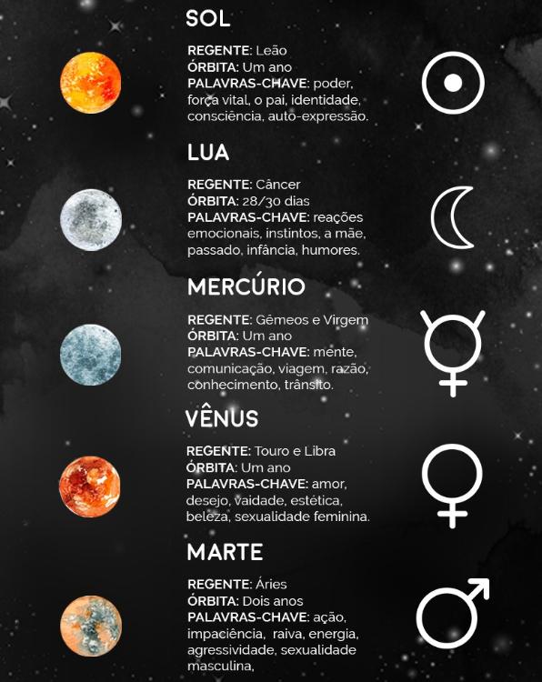 planetas astrologia